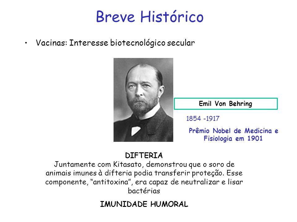 Prêmio Nobel de Medicina e Fisiologia em 1901