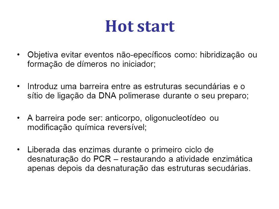 Hot start Objetiva evitar eventos não-epecíficos como: hibridização ou formação de dímeros no iniciador;