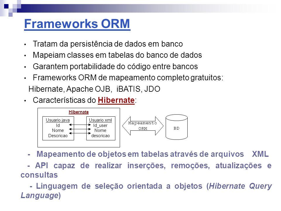Frameworks ORM Tratam da persistência de dados em banco