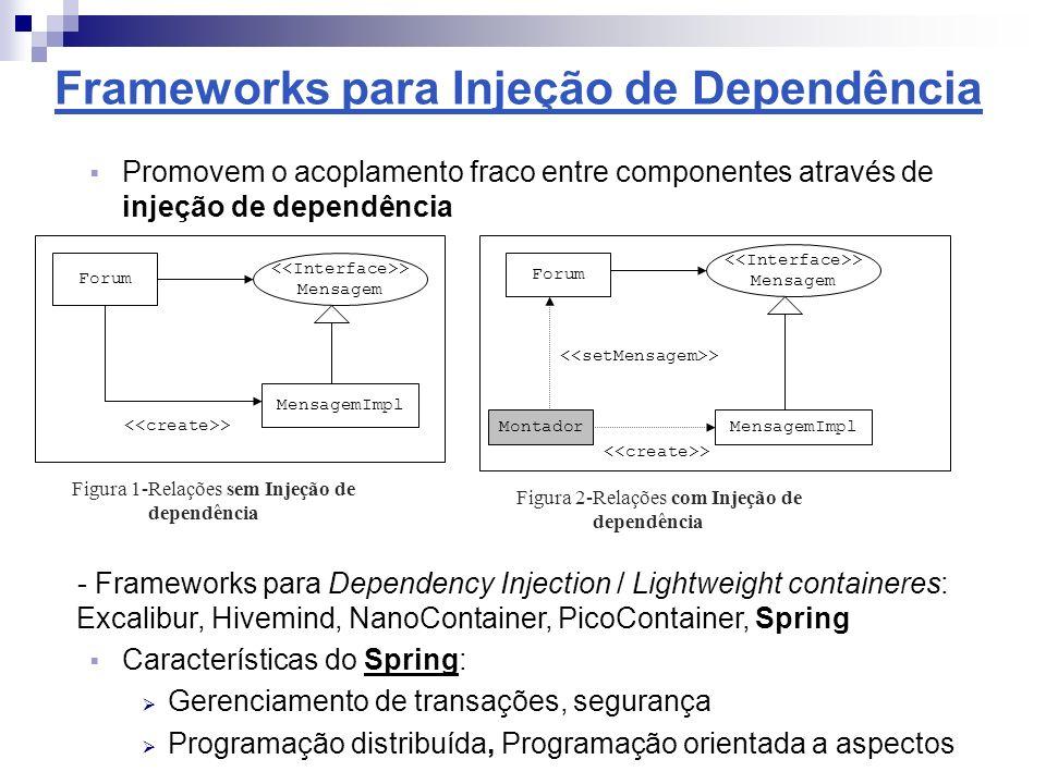 Frameworks para Injeção de Dependência