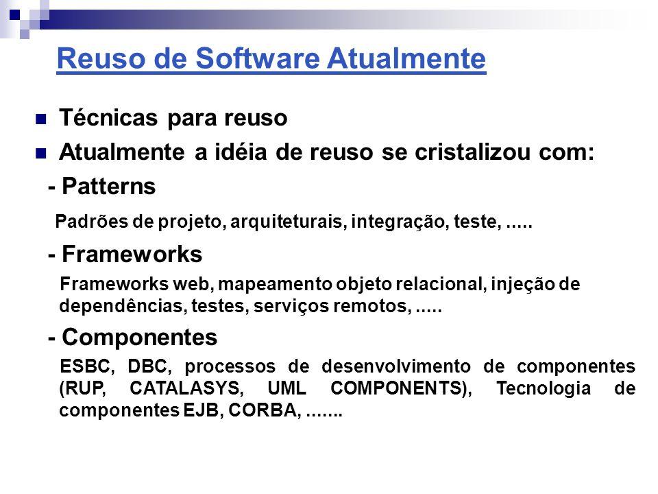Reuso de Software Atualmente