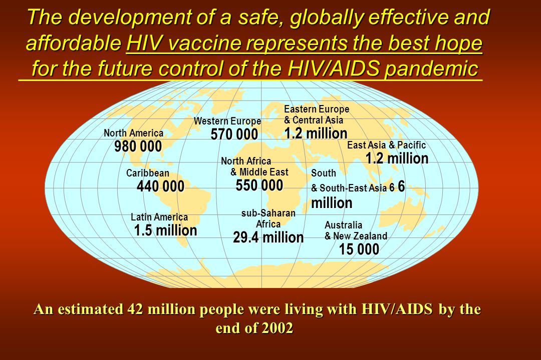The development of a safe, globally effective and affordable HIV vaccine represents the best hope for the future control of the HIV/AIDS pandemic