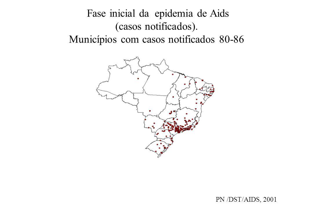 Fase inicial da epidemia de Aids (casos notificados)
