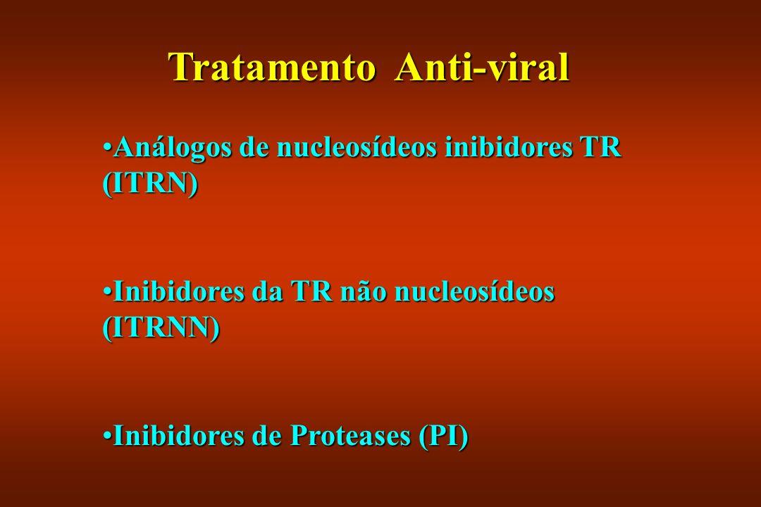 Tratamento Anti-viral