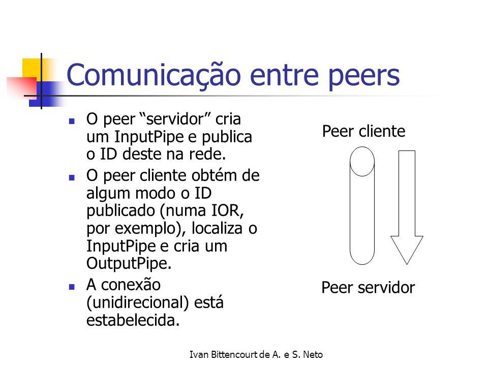 Comunicação entre peers