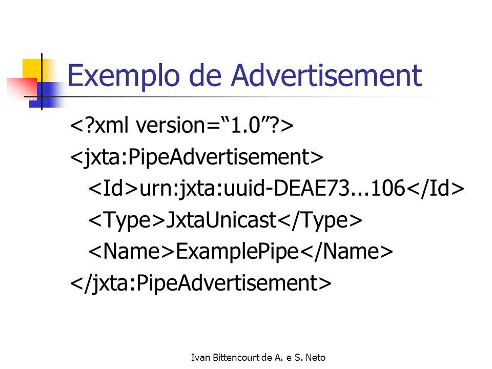 Exemplo de Advertisement