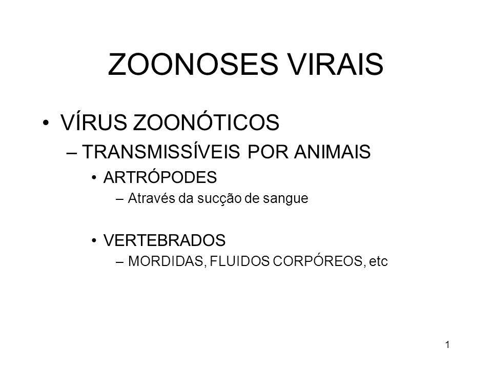 ZOONOSES VIRAIS VÍRUS ZOONÓTICOS TRANSMISSÍVEIS POR ANIMAIS ARTRÓPODES