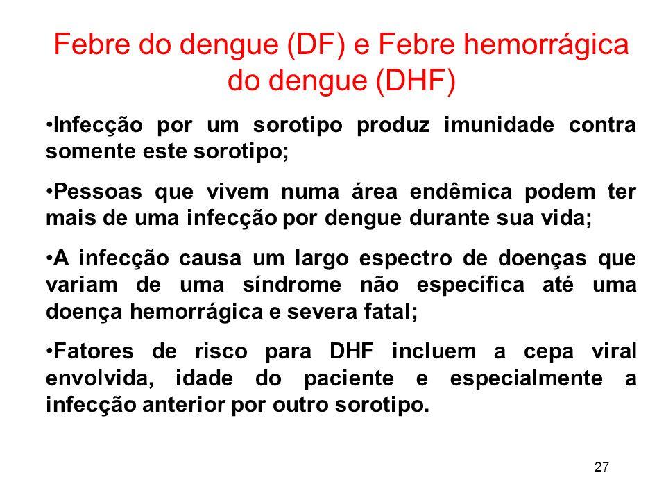 Febre do dengue (DF) e Febre hemorrágica do dengue (DHF)