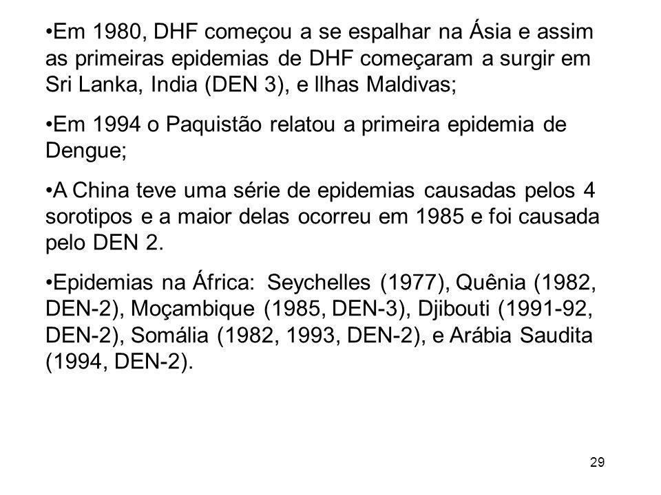 Em 1980, DHF começou a se espalhar na Ásia e assim as primeiras epidemias de DHF começaram a surgir em Sri Lanka, India (DEN 3), e llhas Maldivas;
