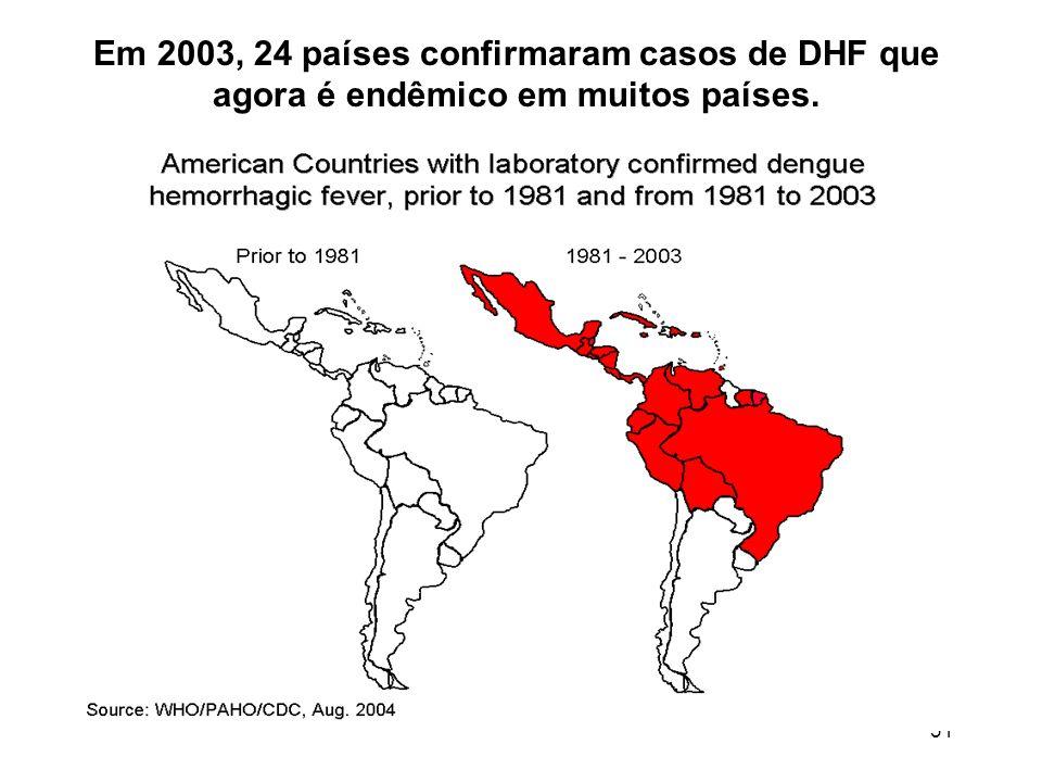 Em 2003, 24 países confirmaram casos de DHF que agora é endêmico em muitos países.