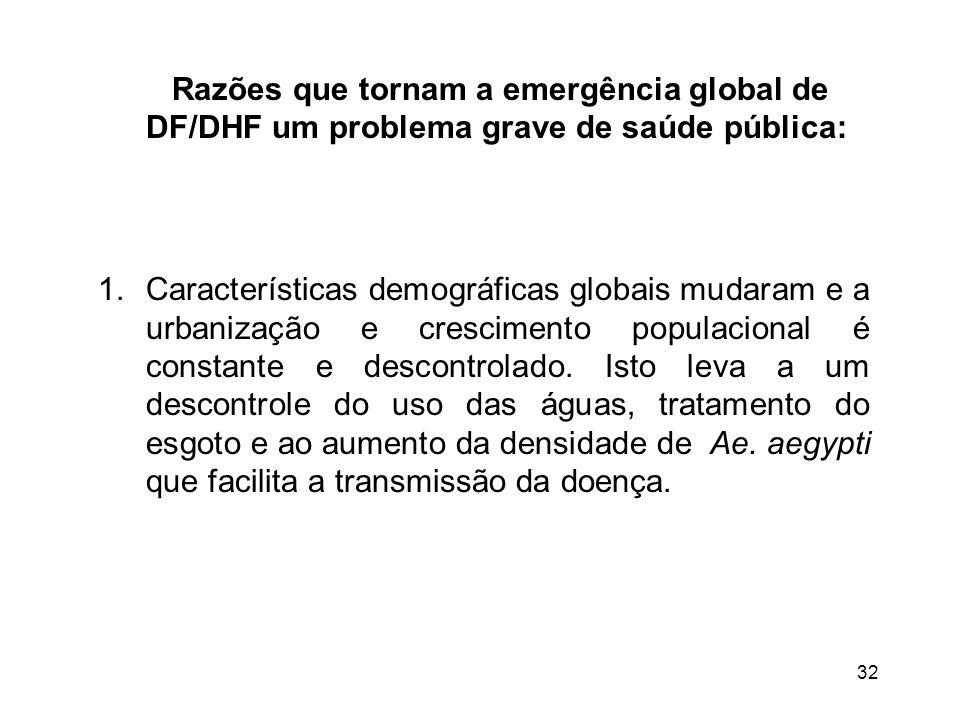 Razões que tornam a emergência global de DF/DHF um problema grave de saúde pública:
