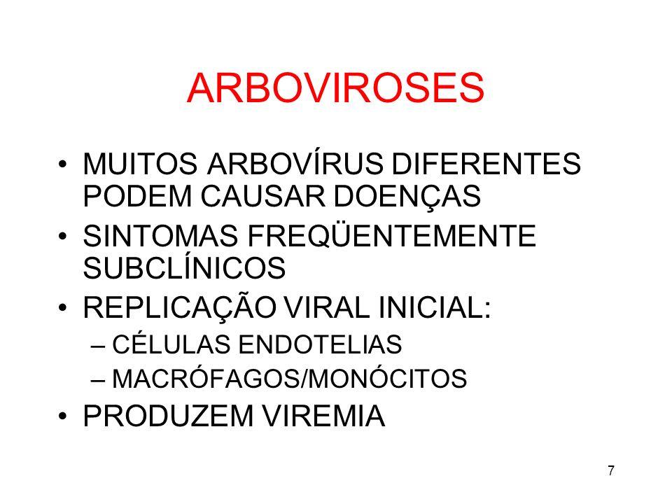 ARBOVIROSES MUITOS ARBOVÍRUS DIFERENTES PODEM CAUSAR DOENÇAS