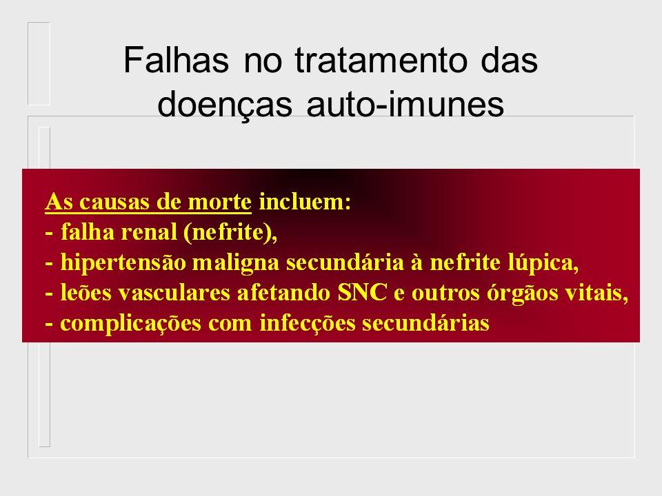 Falhas no tratamento das doenças auto-imunes