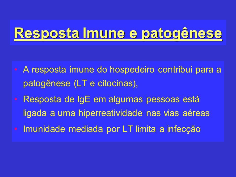 Resposta Imune e patogênese