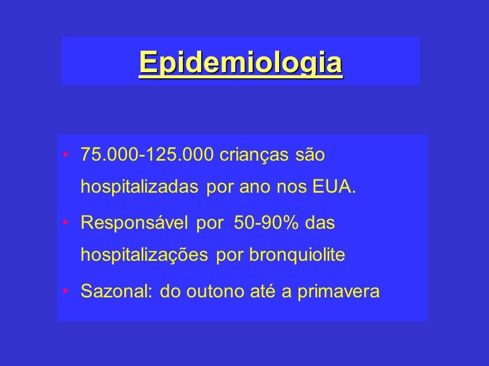 Epidemiologia 75.000-125.000 crianças são hospitalizadas por ano nos EUA. Responsável por 50-90% das hospitalizações por bronquiolite.