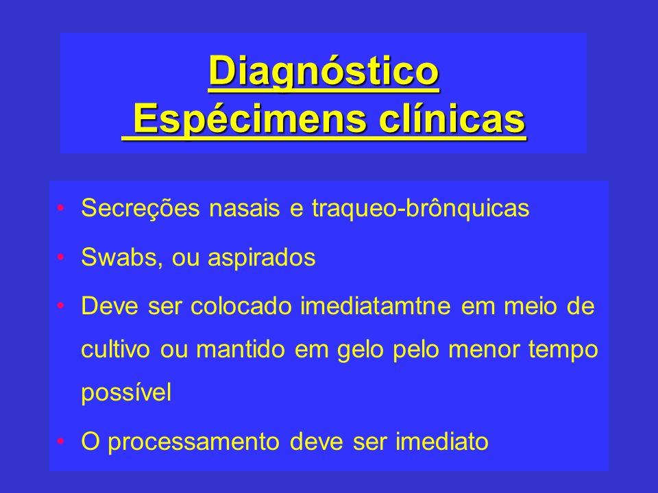 Diagnóstico Espécimens clínicas