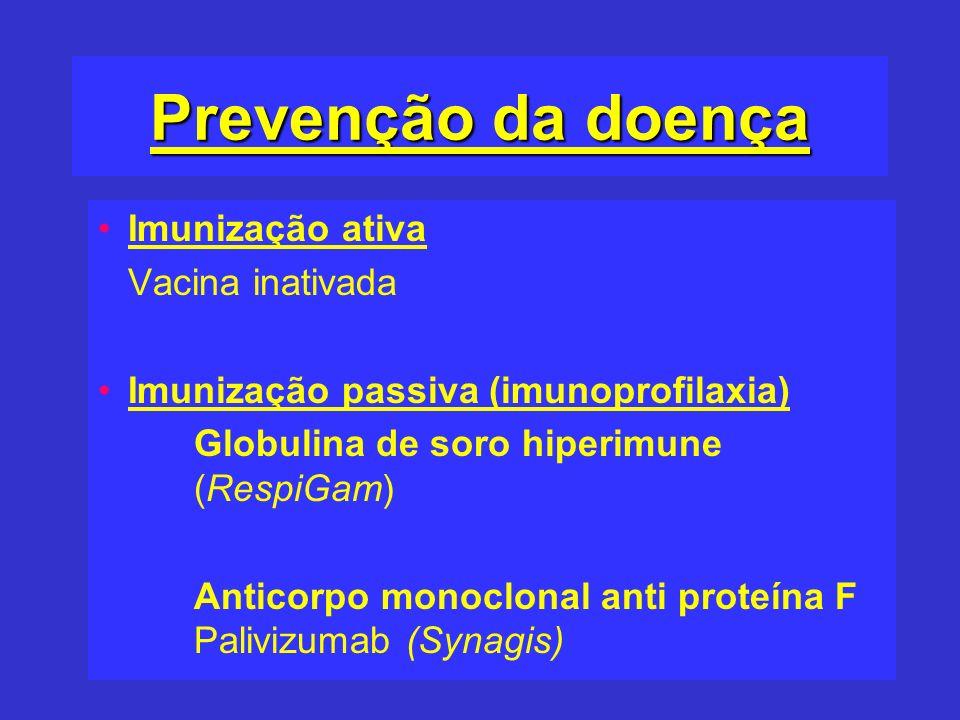 Prevenção da doença Imunização ativa Vacina inativada