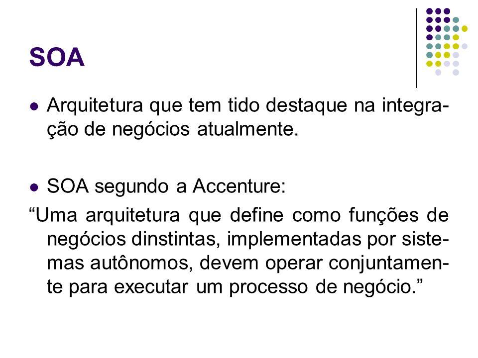 SOA Arquitetura que tem tido destaque na integra-ção de negócios atualmente. SOA segundo a Accenture: