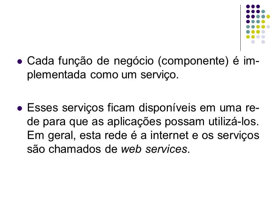 Cada função de negócio (componente) é im-plementada como um serviço.