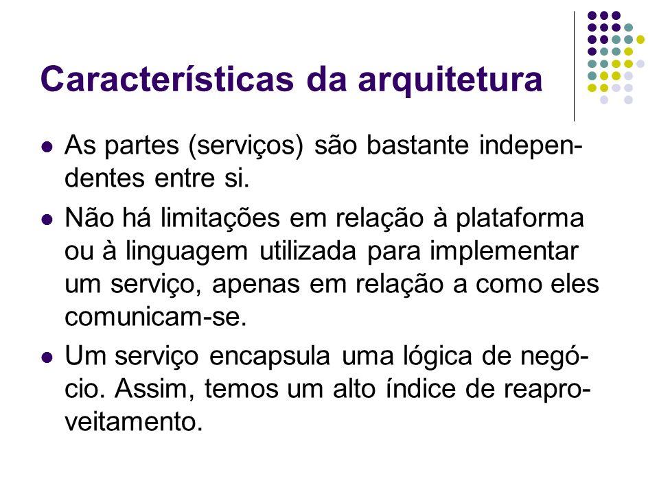 Características da arquitetura