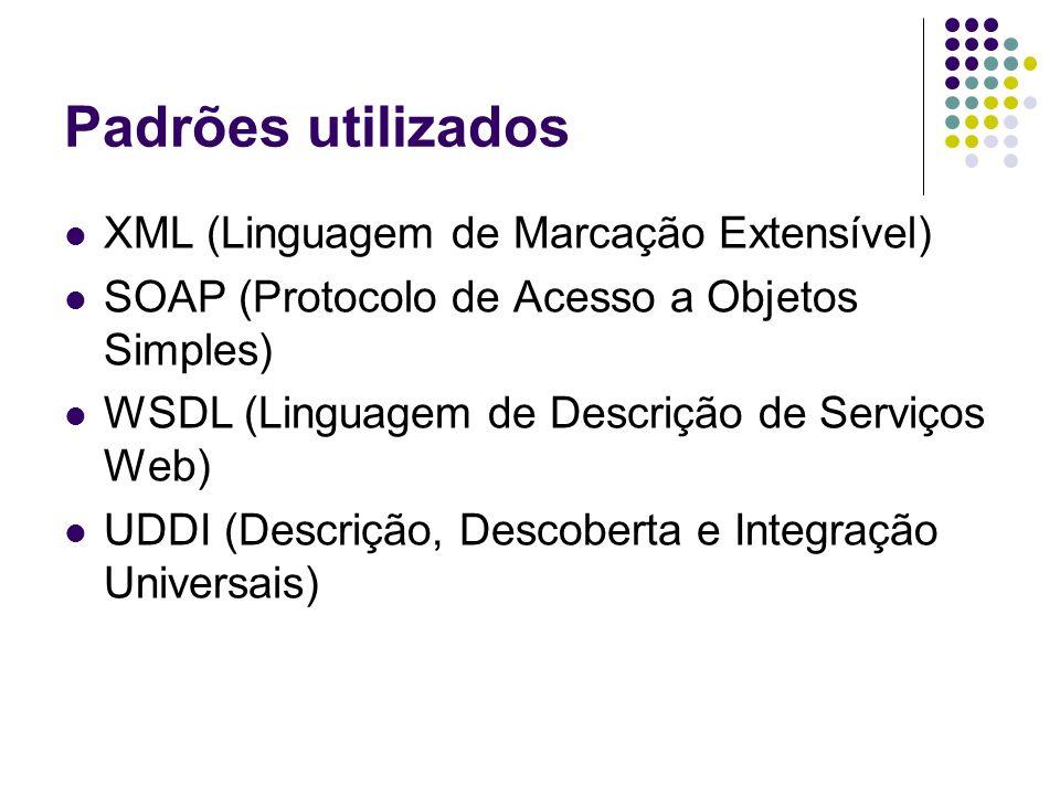 Padrões utilizados XML (Linguagem de Marcação Extensível)