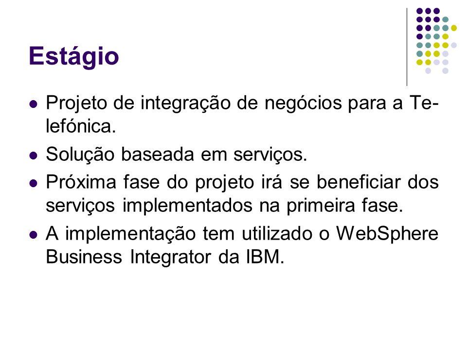 Estágio Projeto de integração de negócios para a Te-lefónica.