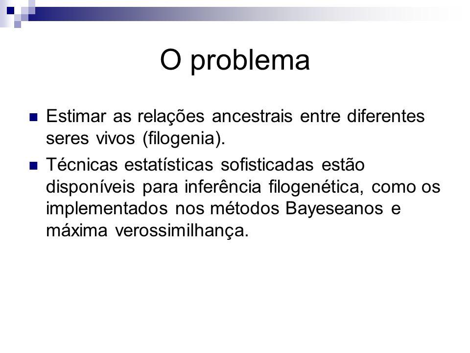 O problema Estimar as relações ancestrais entre diferentes seres vivos (filogenia).