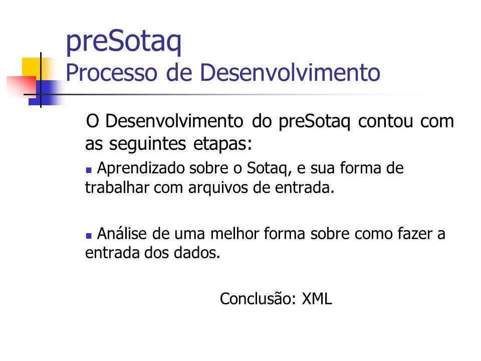 preSotaq Processo de Desenvolvimento