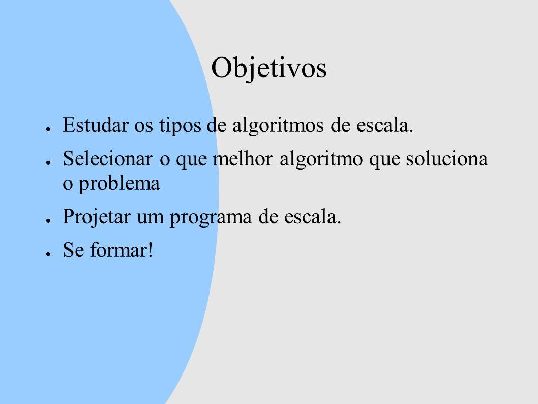Objetivos Estudar os tipos de algoritmos de escala.