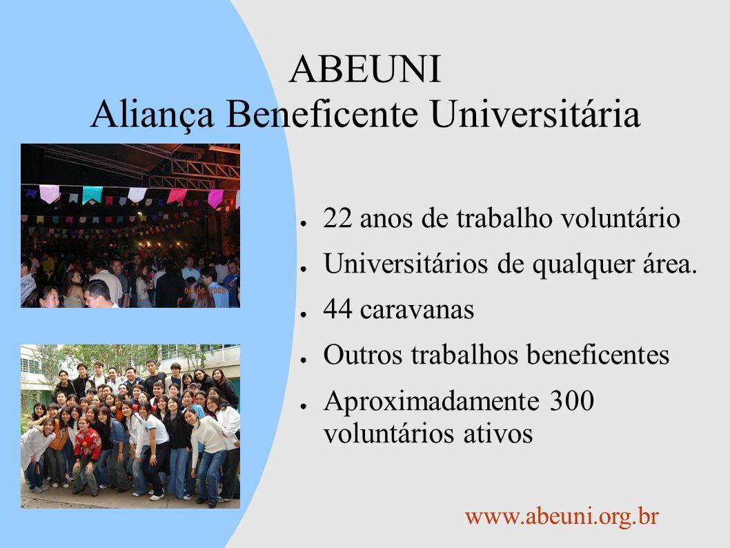ABEUNI Aliança Beneficente Universitária