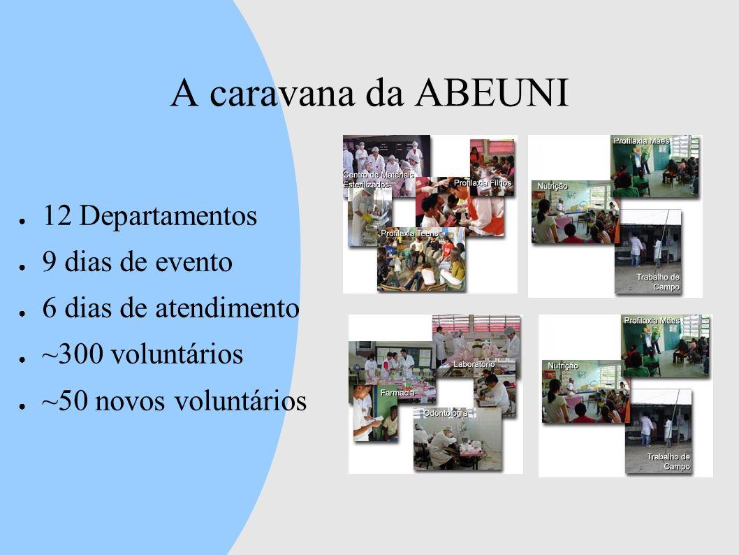 A caravana da ABEUNI 12 Departamentos 9 dias de evento