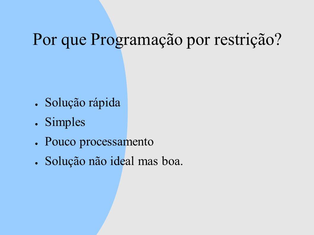 Por que Programação por restrição