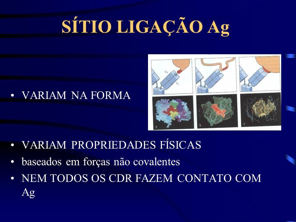 SÍTIO LIGAÇÃO Ag VARIAM NA FORMA VARIAM PROPRIEDADES FÍSICAS