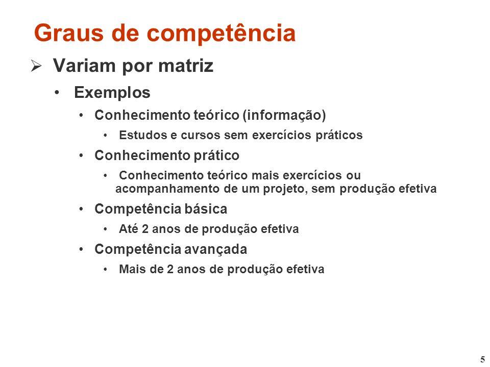 Graus de competência Variam por matriz Exemplos