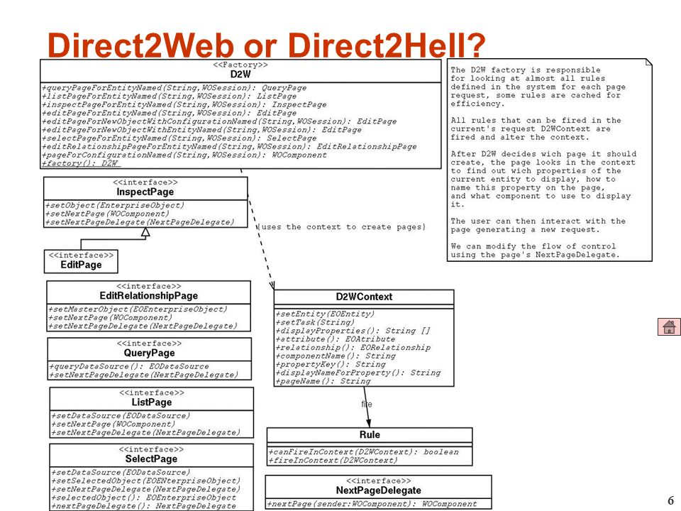 Direct2Web or Direct2Hell