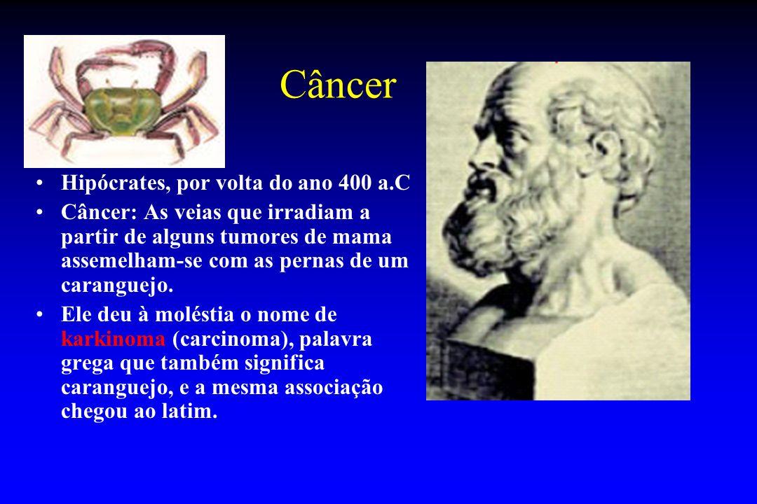 Câncer Hipócrates, por volta do ano 400 a.C