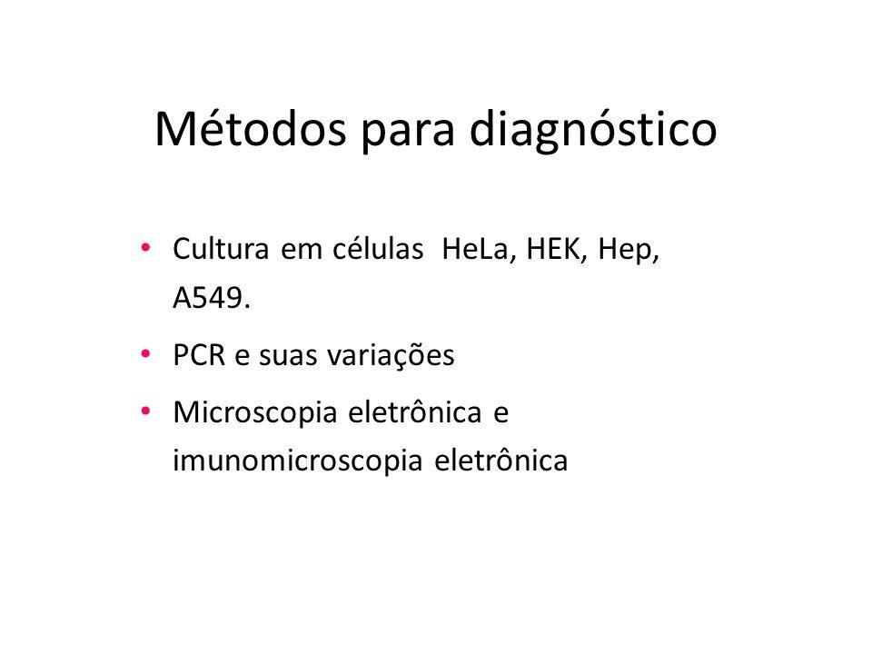 Métodos para diagnóstico