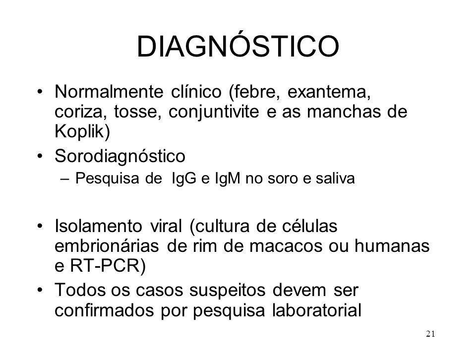 DIAGNÓSTICO Normalmente clínico (febre, exantema, coriza, tosse, conjuntivite e as manchas de Koplik)