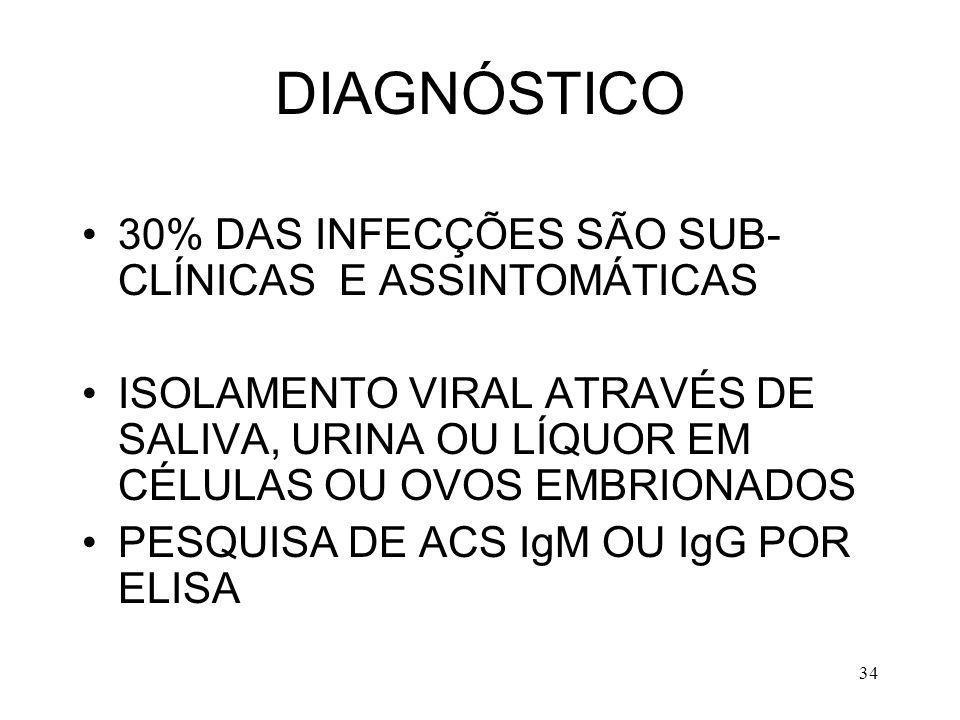 DIAGNÓSTICO 30% DAS INFECÇÕES SÃO SUB-CLÍNICAS E ASSINTOMÁTICAS
