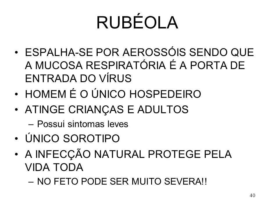 RUBÉOLA ESPALHA-SE POR AEROSSÓIS SENDO QUE A MUCOSA RESPIRATÓRIA É A PORTA DE ENTRADA DO VÍRUS. HOMEM É O ÚNICO HOSPEDEIRO.