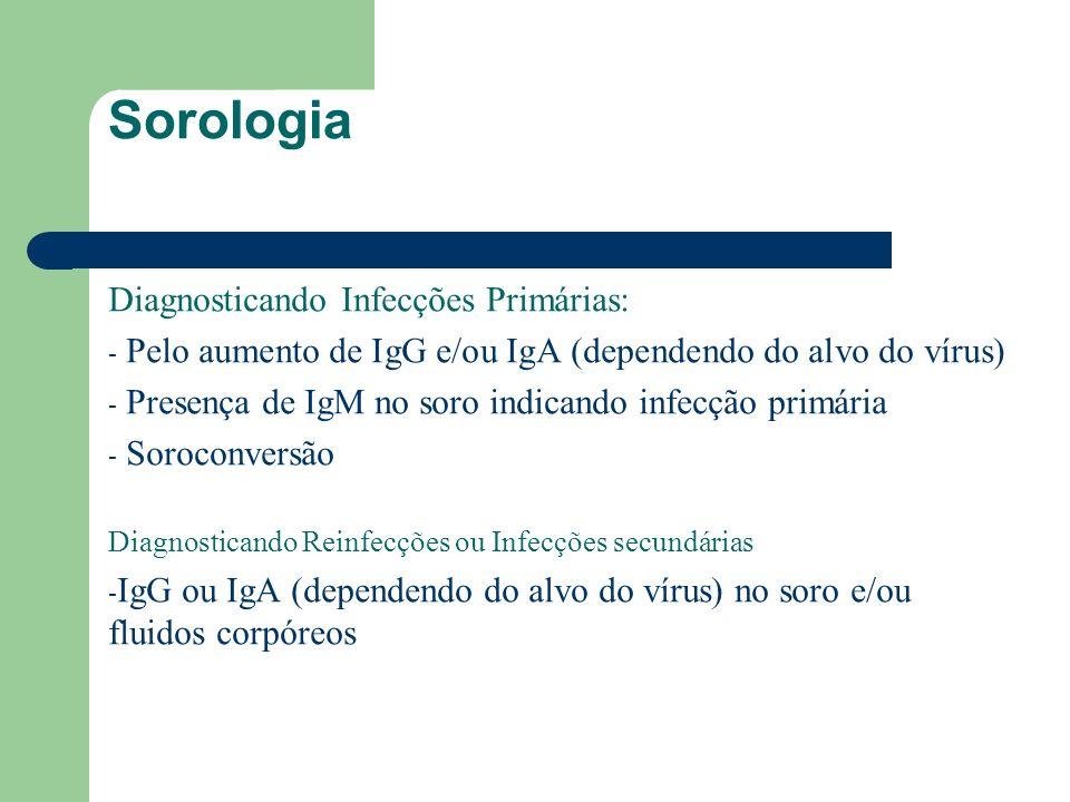 Sorologia Diagnosticando Infecções Primárias: