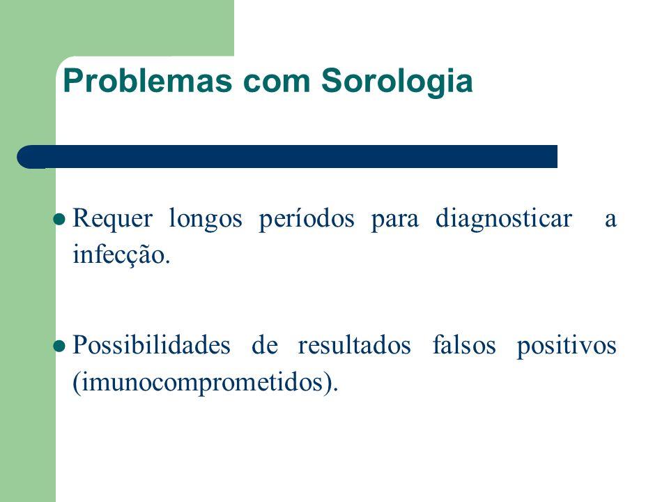 Problemas com Sorologia
