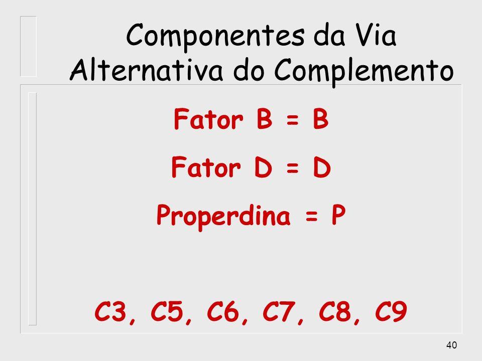 Componentes da Via Alternativa do Complemento