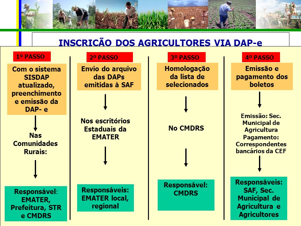 INSCRIÇÃO DOS AGRICULTORES VIA DAP-e