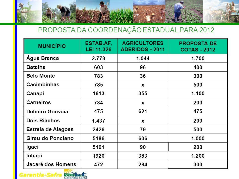 PROPOSTA DA COORDENAÇÃO ESTADUAL PARA 2012