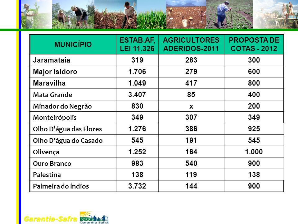 AGRICULTORES ADERIDOS-2011