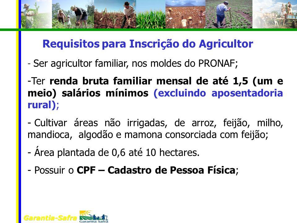 Requisitos para Inscrição do Agricultor