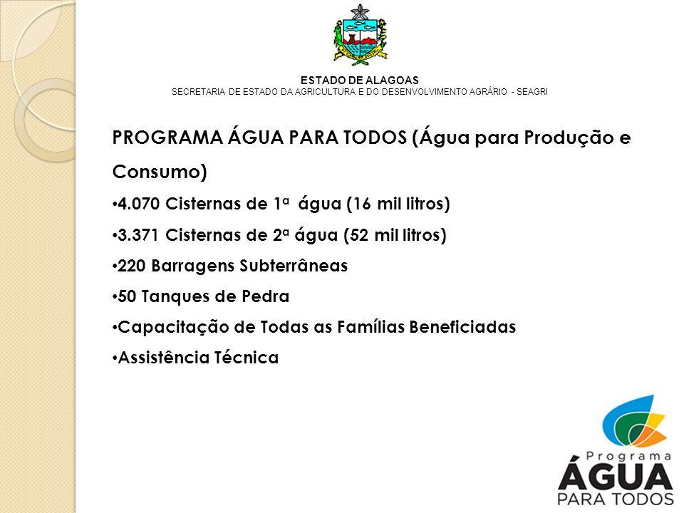 PROGRAMA ÁGUA PARA TODOS (Água para Produção e Consumo)