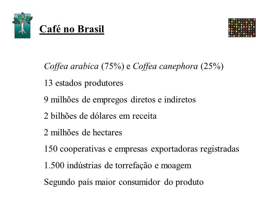Coffea arabica (75%) e Coffea canephora (25%)