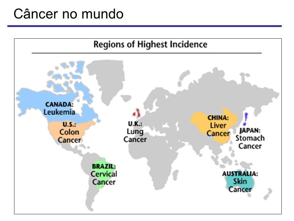 Câncer no mundo